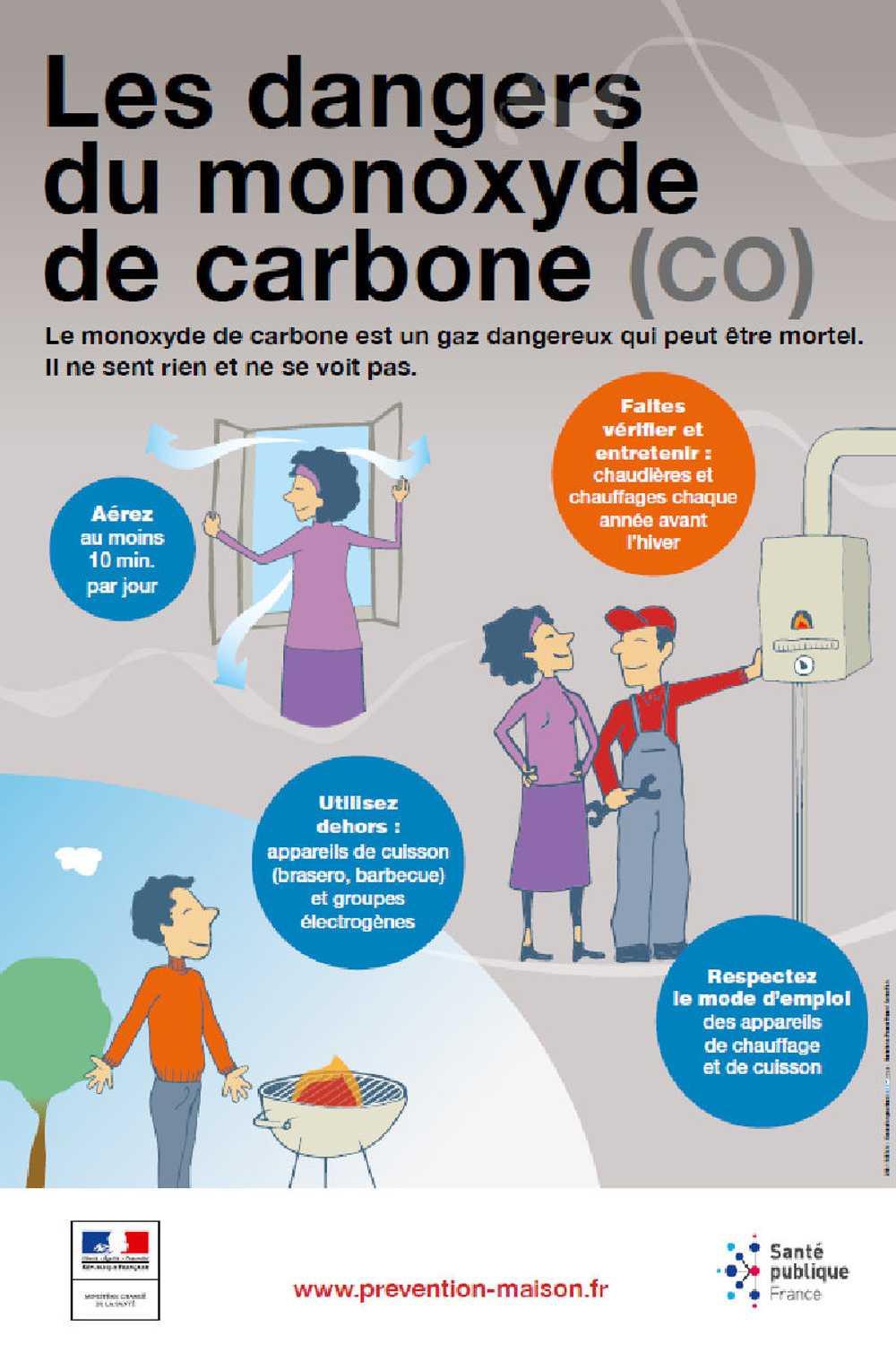 Prévention des intoxications au monoxyde de carbone 0