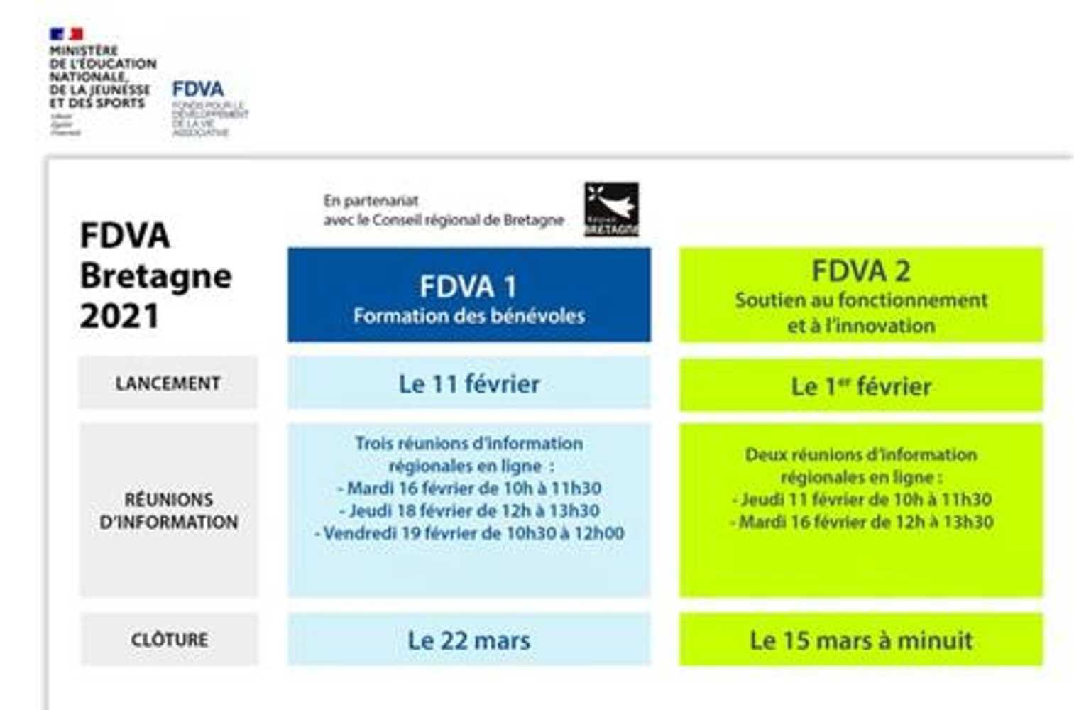 """Appel à projets FDVA 1&2 """"Fonds pour le Développement de la Vie Associative"""" fdva-planning"""